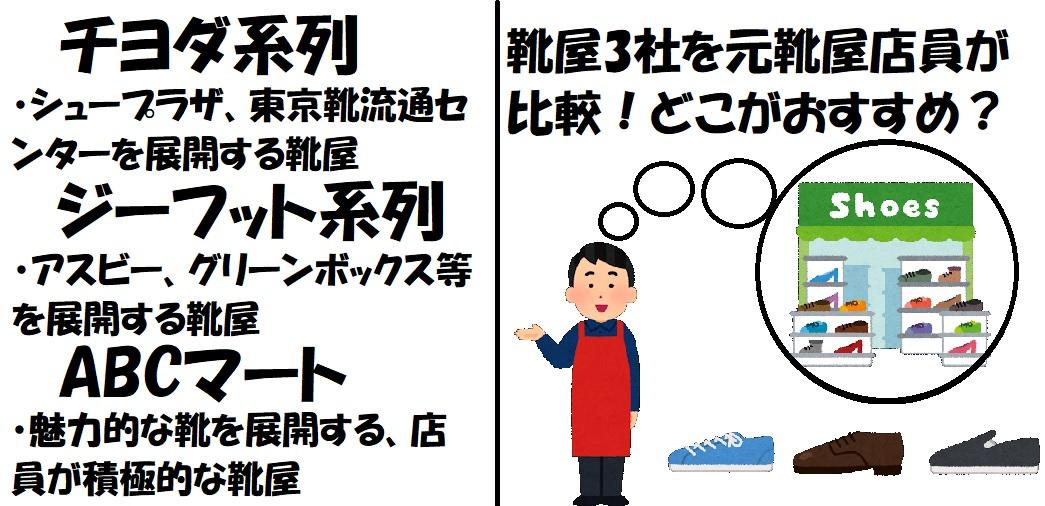 靴屋3社比較サムネ