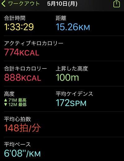 15キロLSD結果